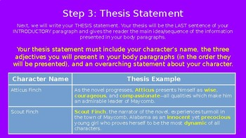 Character Analysis Step-by-Step Guide to Writing