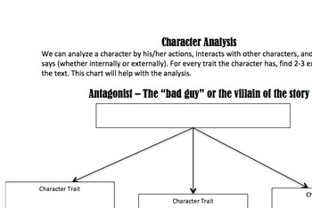 Character Analysis: The Antagonist