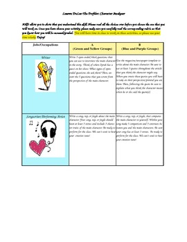 Character Analysis-The Profiler/Multiple Intelligences (Choice Board)