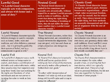 Character Analysis Through Dungeons and Dragons Alignment Charts