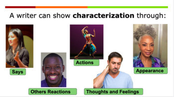 Character Analysis Unit
