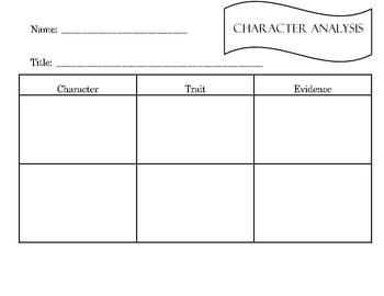 Character Analysis Unit Plans