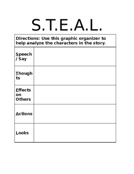 Character Analysis Using STEAL.