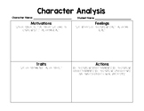 Character Analysis (WORKS FOR ANY CHARACTER)