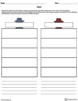 Character Analysis Worksheet Packet