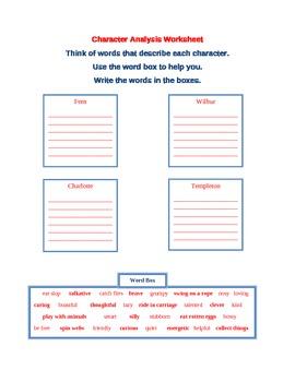 Character Analysis Worksheet for Charlotte's Web