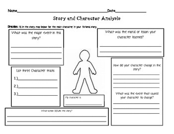 Character Analysis and Rubric