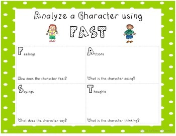 Character Analysis using FAST