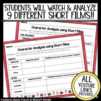 Character Analysis using Pixar Short Films