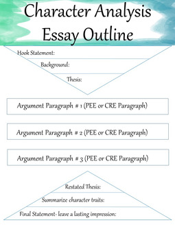 Romeo And Juliet Essay Thesis  How To Make A Thesis Statement For An Essay also The Thesis Statement Of An Essay Must Be Shakespeares Macbeth Character Analysisdigital And Printable Essays In English