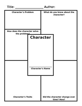 Character Analyzation Graphic Organizer