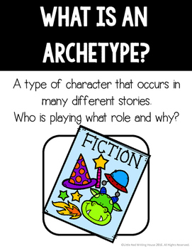 Character Archetypes Posters
