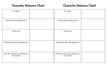 Character Behavior Chart