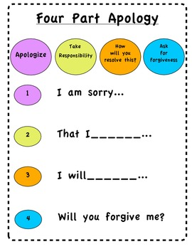 Character Building Four Part Apology
