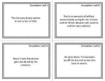 Character Card Sort Memory Review Game for Frankenstein by Mary Shelley