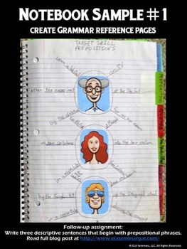 Character Cartoons for Writer's Notebook