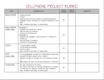Character Cellphone Book Report Literary Analysis Middle High School