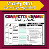 Character Change 3rd Grade Chrysantheum