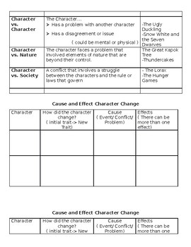 Character Change/ Cause and Effect graphic organizder