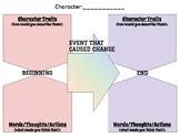 Character Change Graphic Organizer (3-5)