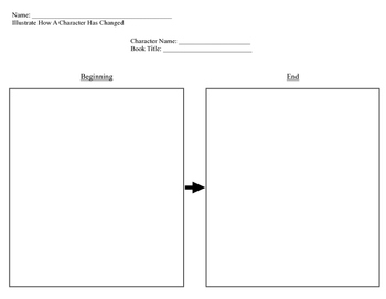 Character Change Map Worksheets