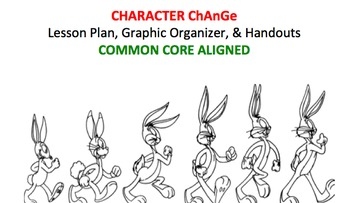 Character Change in a Text or Play - Lesson Plan & Graphic