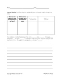 Character Trait Change with Text Evidence Worksheet