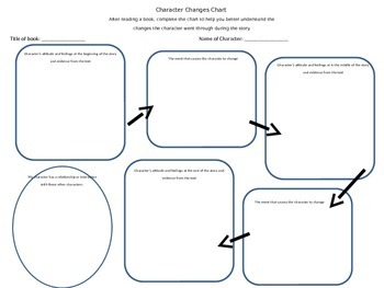 Character Changes Flow Chart (graphic Organizer)