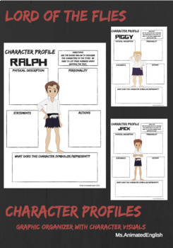 Character Analysis - Lord of the Flies