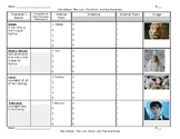 Character Chart - The Lion, The Witch, and The Wardrobe