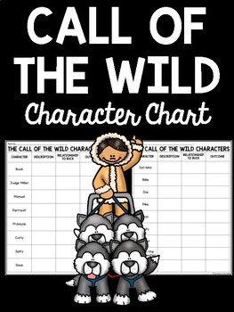 Character Chart for Call of the Wild by Jack London