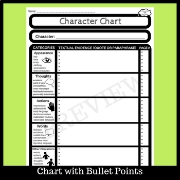 Character Chart for During or After Reading