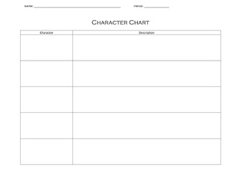 Character Chart for Novel or Story