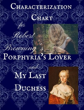 Character Chart for Porphyria's Lover and My Last Duchess Robert Browning