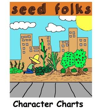 Seedfolks by Paul Fleischman - Character Chart Graphic Organizer