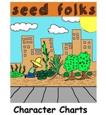 Seedfolks by Paul Fleischman - Character Chart Graphic Organizer