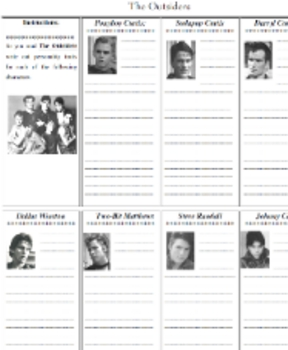 Character Chart for The Outsiders