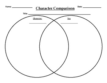 Character Comparison Venn Diagram