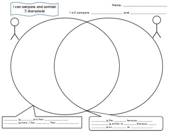 Character comparison venn diagram and rubric by michelles makings character comparison venn diagram and rubric ccuart