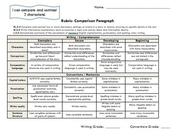 Character Comparison Venn Diagram and Rubric
