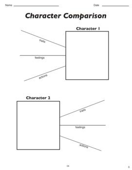 Character Comparison Graphic Organizer (Common Core RL 2.3, RL 3.3)