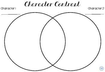 Character Contrast Venn Diagram