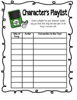 Reader Response -Citing Text Evidence:Character Conversations