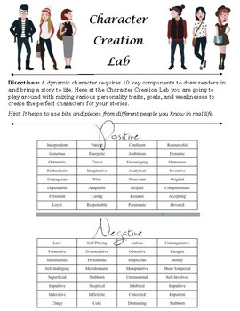 Character Creation Lab