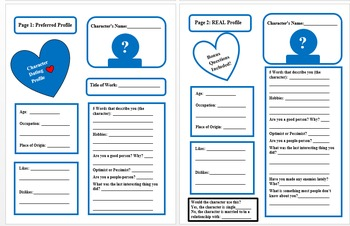 Character Dating Profiles: Analyze Characters, Explores Perspectives