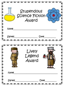 Character Day Certificates According to Genre
