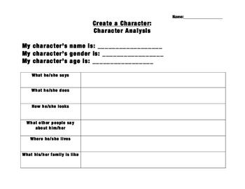 Character analysis of characte. Homework Writing Service