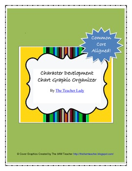 Character Development Chart - Common Core Aligned