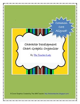 Character Development Chart - Common Core Aligned
