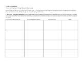 Character Development Chart for To Kill a Mockingbird